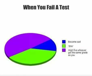 exam, high five, and fail image