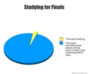 finals and funny image