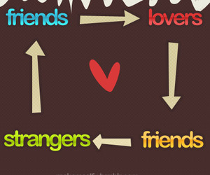 friends, lovers, and strangers image