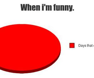 days, funny, and Y image