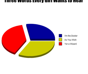 black butler, doctor who, and funny image