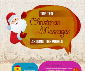 christmas messages image