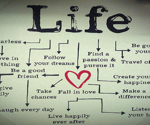 life and love image