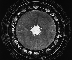 zodiac, signs, and astrology image