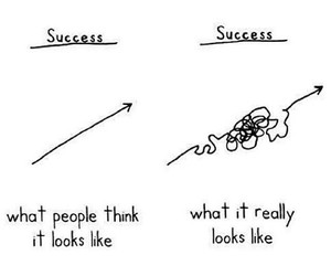 quotes, sayings, and success image