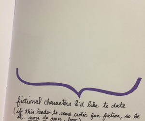 fan fiction, journal, and a guided journal image