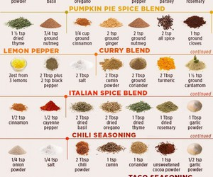 spices and food image