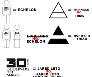 30 seconds to mars, 30stm, and family image