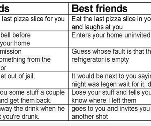 friends, best friends, and funny images image