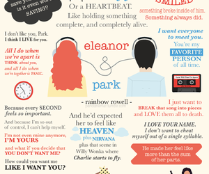 book, eleanor & park, and eleanor and park image