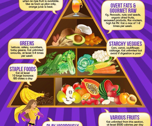 health, fitness, and food image