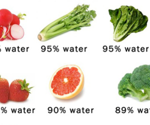 fit, food, and water image