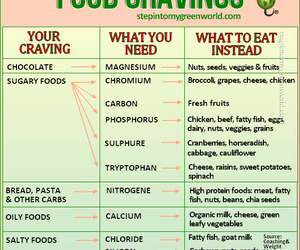 food, healthy, and craving image
