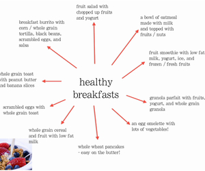 breakfast, healthy, and fitness image