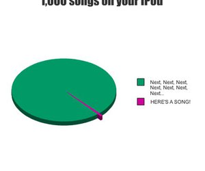 ipod, music, and song image