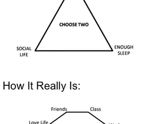 life, stress, and true image