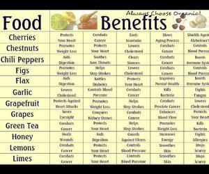 food, motivation, and benefits image