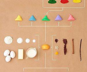 cupcake, anatomy, and food image