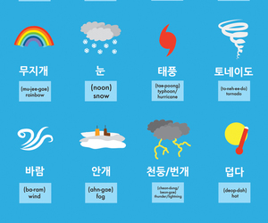 korean and weather image