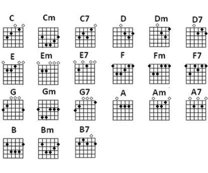 chords, guitar, and music image