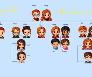 family tree, ginny weasley, and ron weasley image