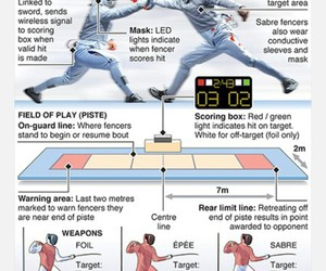 cool, fencing, and sport image