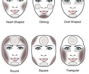 face, shapes, and triangular image