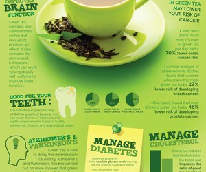 tea, health, and healthy image