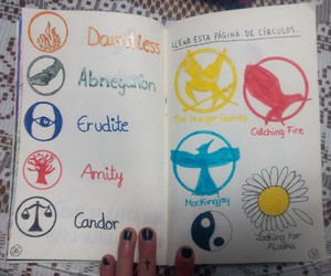looking for alaska, the hunger games, and divergent image