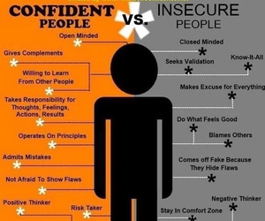 confident, insecure, and people image