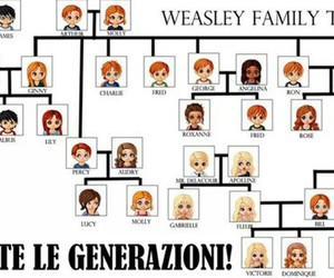 ginny weasley, harry potter, and weasley image