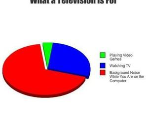 television image