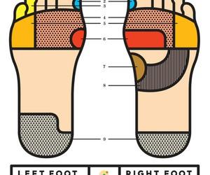 diy, health, and foot massage image