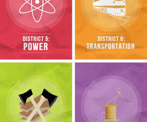 district, hunger games, and the hunger games image