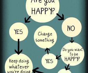 happy, life, and change image