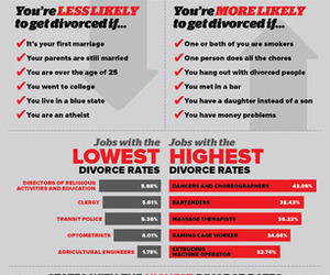 divorce, marriage counseling, and marriage image