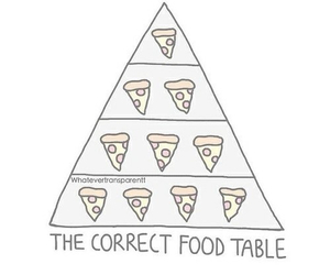pizza, food, and food table image