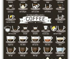 background, coffee, and drinks image