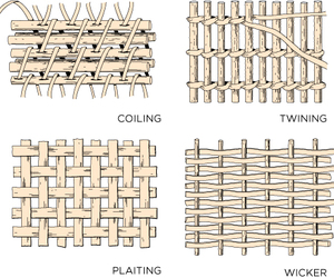 crafts, weaving, and twining image