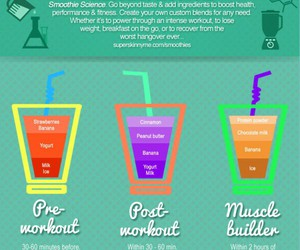 health, smoothie, and work out image