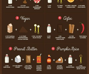 drink, food, and hot chocolate image
