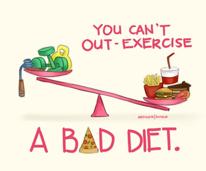 diet, fitness, and motivation image