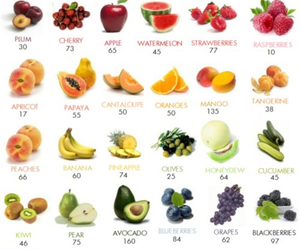 fruit, calories, and food image