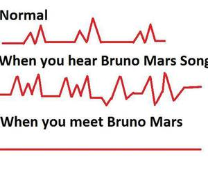 bruno, mars, and songs image