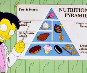 the simpsons, chocolate, and food image
