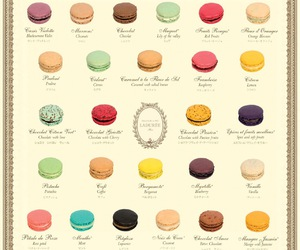 macaroons, macarons, and laduree image