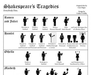 funny, literature, and macbeth image