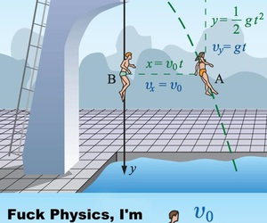 funny, physics, and school image
