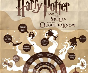harry potter and spell image