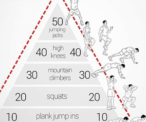 workout, exercise, and training image